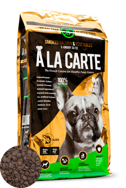 Online Pet Food Sydney Australia